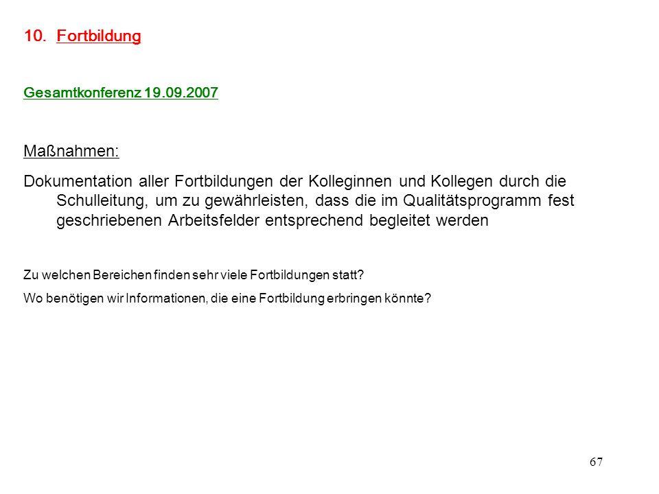 67 10.Fortbildung Gesamtkonferenz 19.09.2007 Maßnahmen: Dokumentation aller Fortbildungen der Kolleginnen und Kollegen durch die Schulleitung, um zu g