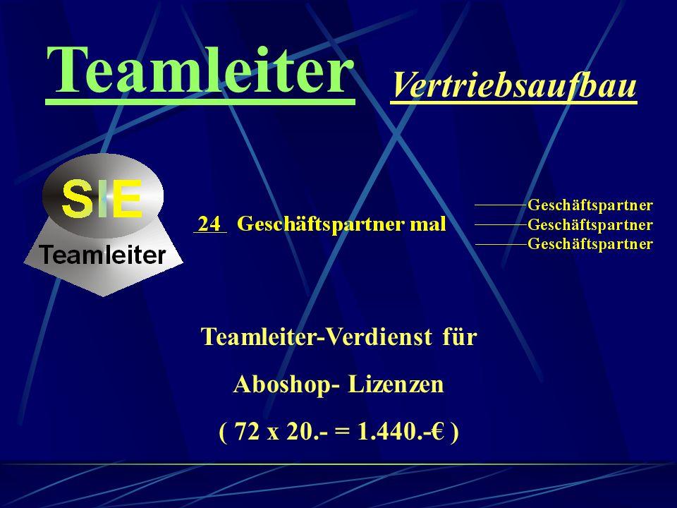 Teamleiter Vertriebsaufbau Teamleiter-Verdienst für Aboshop- Lizenzen ( 36 x 20.- = 720.- )