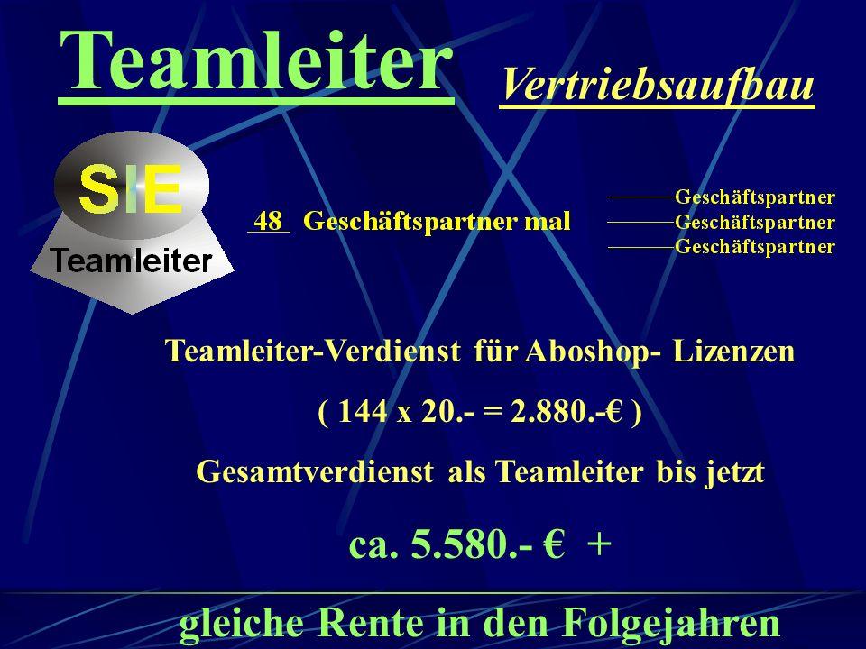Teamleiter Vertriebsaufbau Teamleiter-Verdienst für Aboshop- Lizenzen ( 72 x 20.- = 1.440.- )