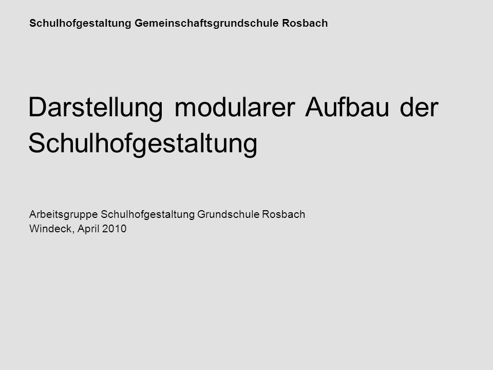 Schulhofgestaltung Gemeinschaftsgrundschule Rosbach Darstellung modularer Aufbau der Schulhofgestaltung Arbeitsgruppe Schulhofgestaltung Grundschule R
