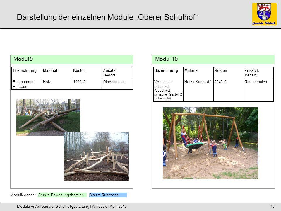 Modularer Aufbau der Schulhofgestaltung | Windeck | April 201010 Darstellung der einzelnen Module Oberer Schulhof Modul 9 Rindenmulch1000 HolzBaumstam