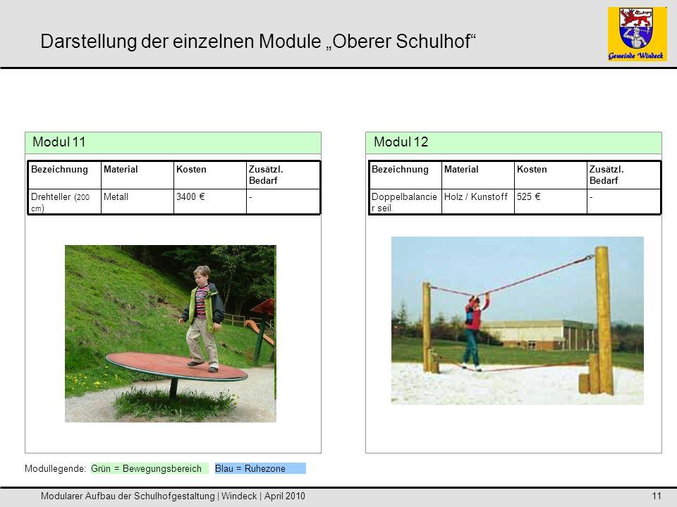 Modularer Aufbau der Schulhofgestaltung | Windeck | April 201011 Modul 12 -525 Holz / KunstoffDoppelbalancie r seil Zusätzl. Bedarf KostenMaterialBeze