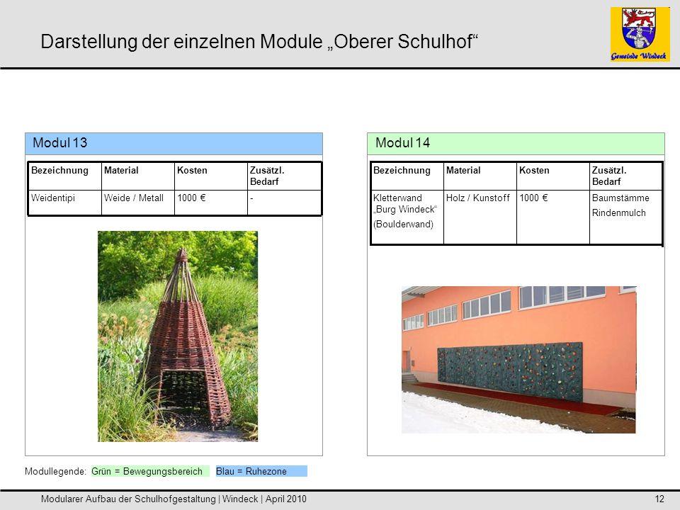 Modularer Aufbau der Schulhofgestaltung | Windeck | April 201012 Darstellung der einzelnen Module Oberer Schulhof Modul 13 -1000 Weide / MetallWeident