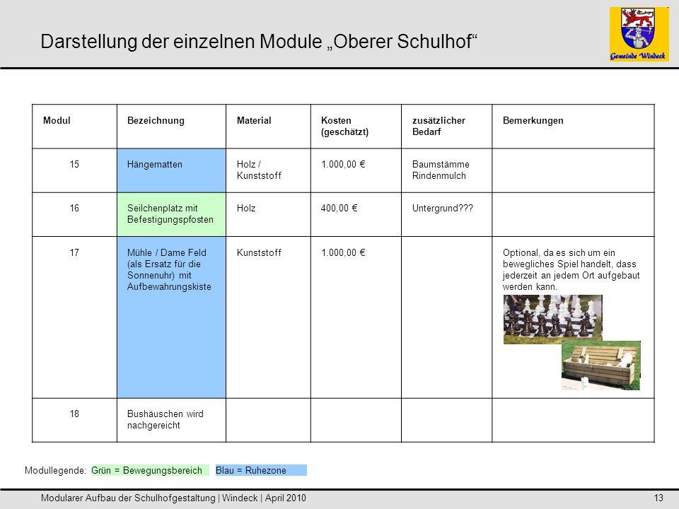 Modularer Aufbau der Schulhofgestaltung | Windeck | April 201013 Darstellung der einzelnen Module Oberer Schulhof ModulBezeichnungMaterialKosten (gesc