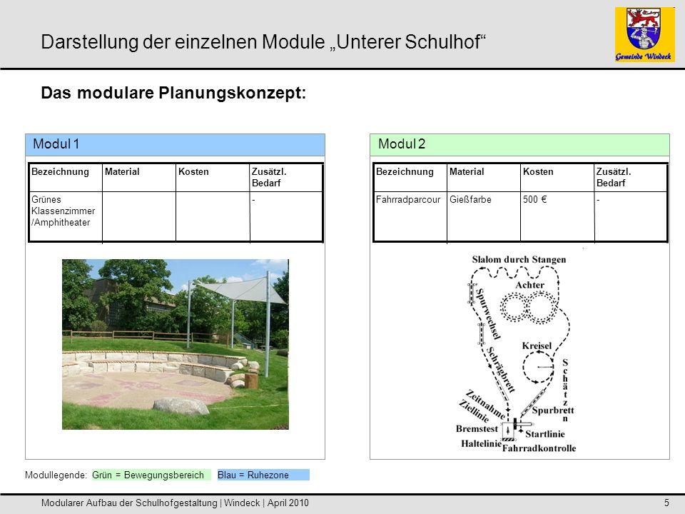 Modularer Aufbau der Schulhofgestaltung | Windeck | April 20106 Darstellung der einzelnen Module Unterer Schulhof Modul 3 -600 Holz, Sämereien Blume (Schulgarten) Zusätzl.
