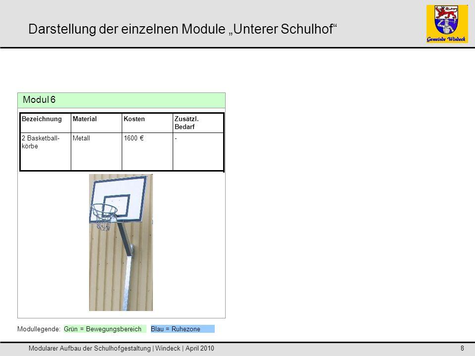 Modularer Aufbau der Schulhofgestaltung | Windeck | April 20109 Das modulare Planungskonzept: Darstellung der einzelnen Module Oberer Schulhof Modul 7 -500 GießfarbeHüpfekästchen Zusätzl.