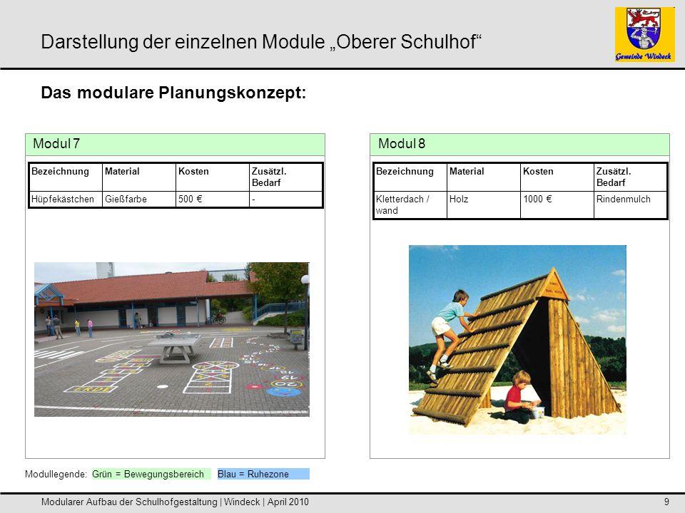 Modularer Aufbau der Schulhofgestaltung | Windeck | April 201010 Darstellung der einzelnen Module Oberer Schulhof Modul 9 Rindenmulch1000 HolzBaumstamm Parcours Zusätzl.