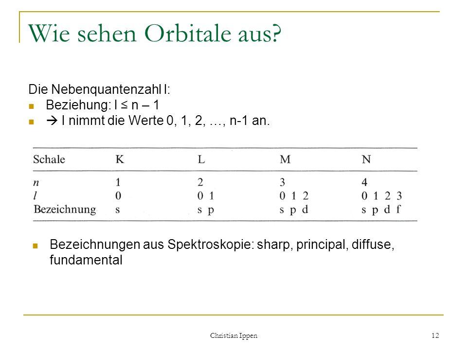 Christian Ippen 12 Wie sehen Orbitale aus? Die Nebenquantenzahl l: Beziehung: l n – 1 l nimmt die Werte 0, 1, 2, …, n-1 an. Bezeichnungen aus Spektros