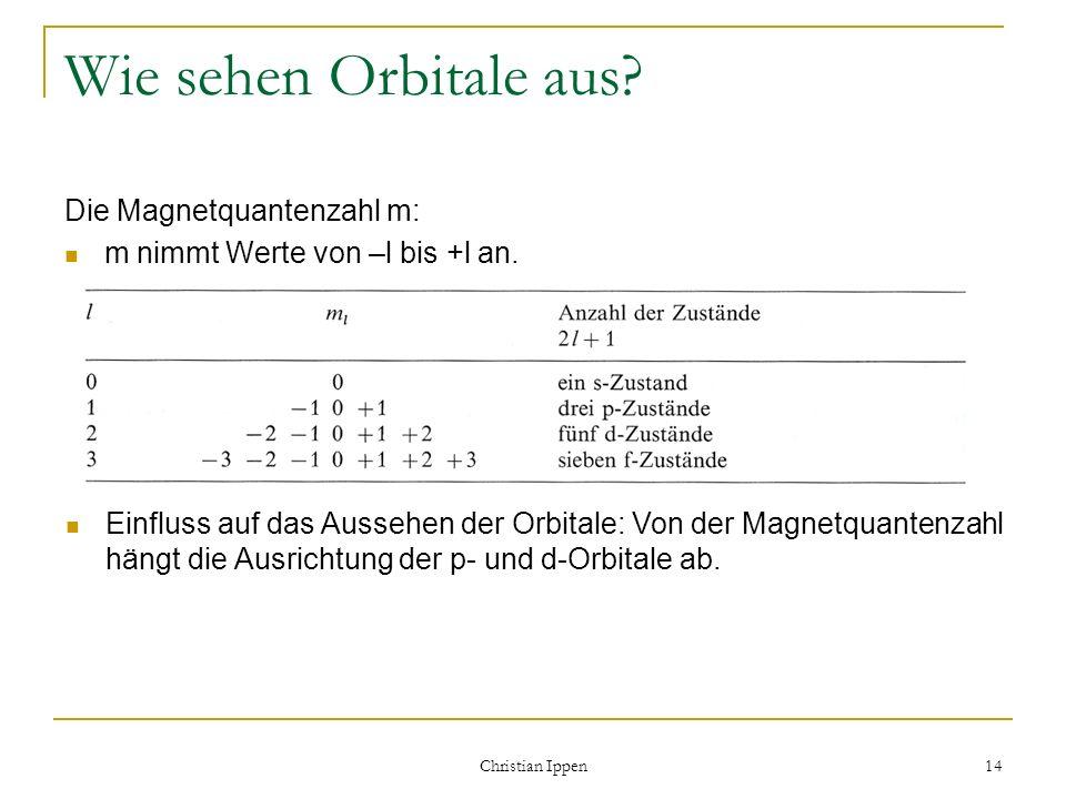 Christian Ippen 14 Wie sehen Orbitale aus? Die Magnetquantenzahl m: m nimmt Werte von –l bis +l an. Einfluss auf das Aussehen der Orbitale: Von der Ma