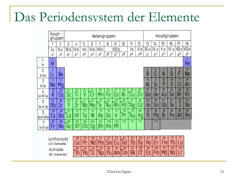 Christian Ippen 18 Das Periodensystem der Elemente