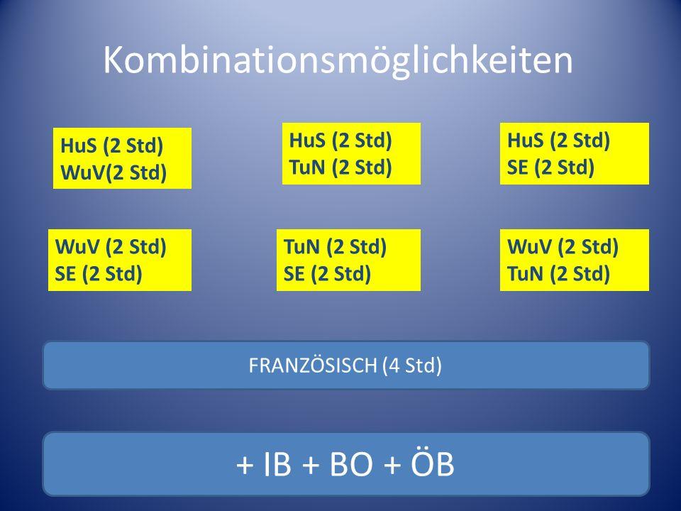 Kombinationsmöglichkeiten HuS (2 Std) WuV(2 Std) HuS (2 Std) TuN (2 Std) HuS (2 Std) SE (2 Std) WuV (2 Std) TuN (2 Std) WuV (2 Std) SE (2 Std) TuN (2 Std) SE (2 Std) FRANZÖSISCH (4 Std) + IB + BO + ÖB