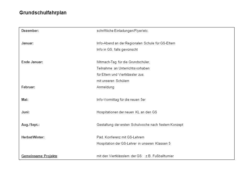 Dezember: schriftliche Einladungen/Flyer/etc. Januar: Info-Abend an der Regionalen Schule für GS-Eltern Info in GS, falls gewünscht Ende Januar: Mitma