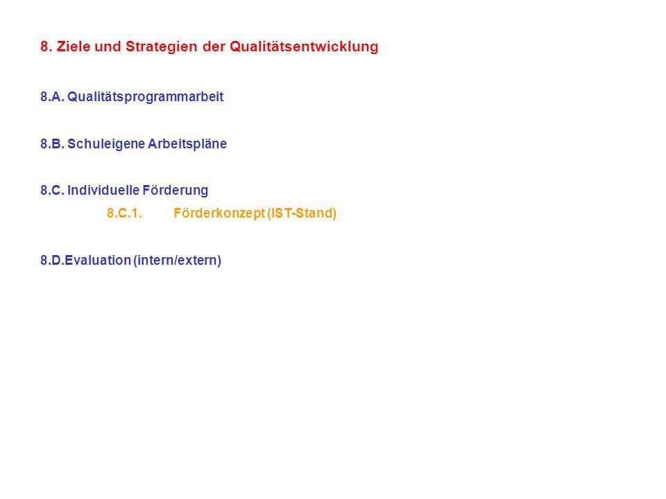 8. Ziele und Strategien der Qualitätsentwicklung 8.A. Qualitätsprogrammarbeit 8.B. Schuleigene Arbeitspläne 8.C. Individuelle Förderung 8.C.1.Förderko