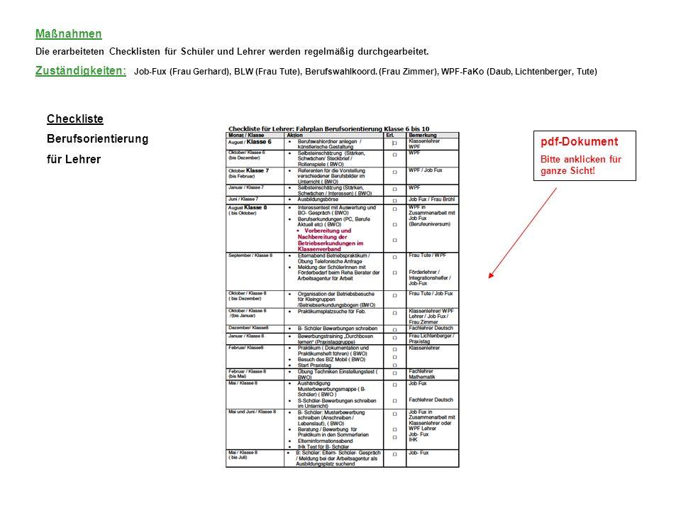 Maßnahmen Die erarbeiteten Checklisten für Schüler und Lehrer werden regelmäßig durchgearbeitet. Zuständigkeiten: Job-Fux (Frau Gerhard), BLW (Frau Tu