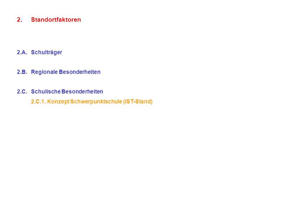 2.Standortfaktoren 2.A. Schulträger 2.B.Regionale Besonderheiten 2.C.Schulische Besonderheiten 2.C.1. Konzept Schwerpunktschule (IST-Stand)