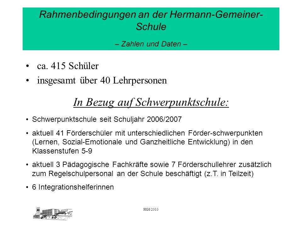 HGS 2010 Rahmenbedingungen an der Hermann-Gemeiner- Schule – Zahlen und Daten – ca. 415 Schüler insgesamt über 40 Lehrpersonen In Bezug auf Schwerpunk