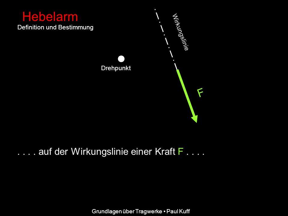 Grundlagen über Tragwerke Paul Kuff Hebelarm Definition und Bestimmung.... auf der Wirkungslinie einer Kraft F.... F W i r k u n g s l i n i e Drehpun