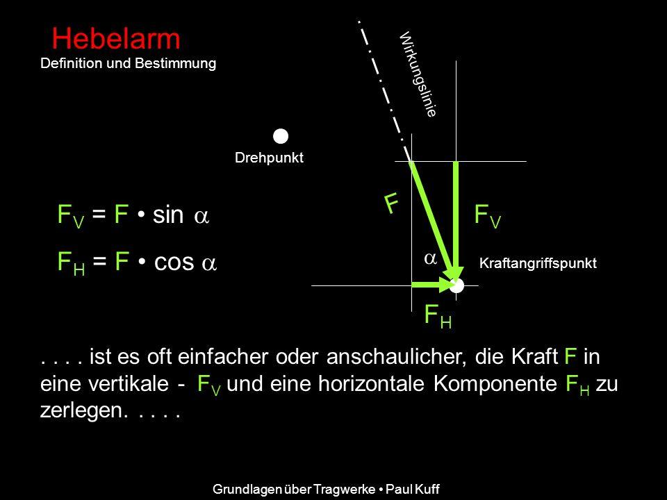 Grundlagen über Tragwerke Paul Kuff Hebelarm Definition und Bestimmung.... ist es oft einfacher oder anschaulicher, die Kraft F in eine vertikale - FV
