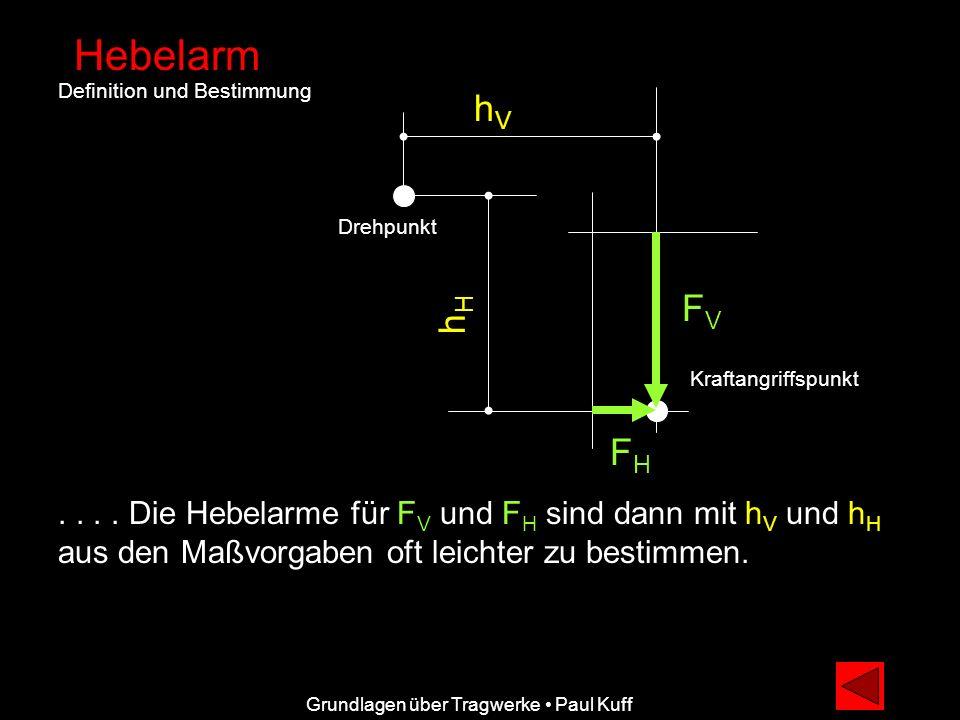 Grundlagen über Tragwerke Paul Kuff Hebelarm Definition und Bestimmung.... Die Hebelarme für FV FV und FH FH sind dann mit hV hV und hHhH aus den Maßv