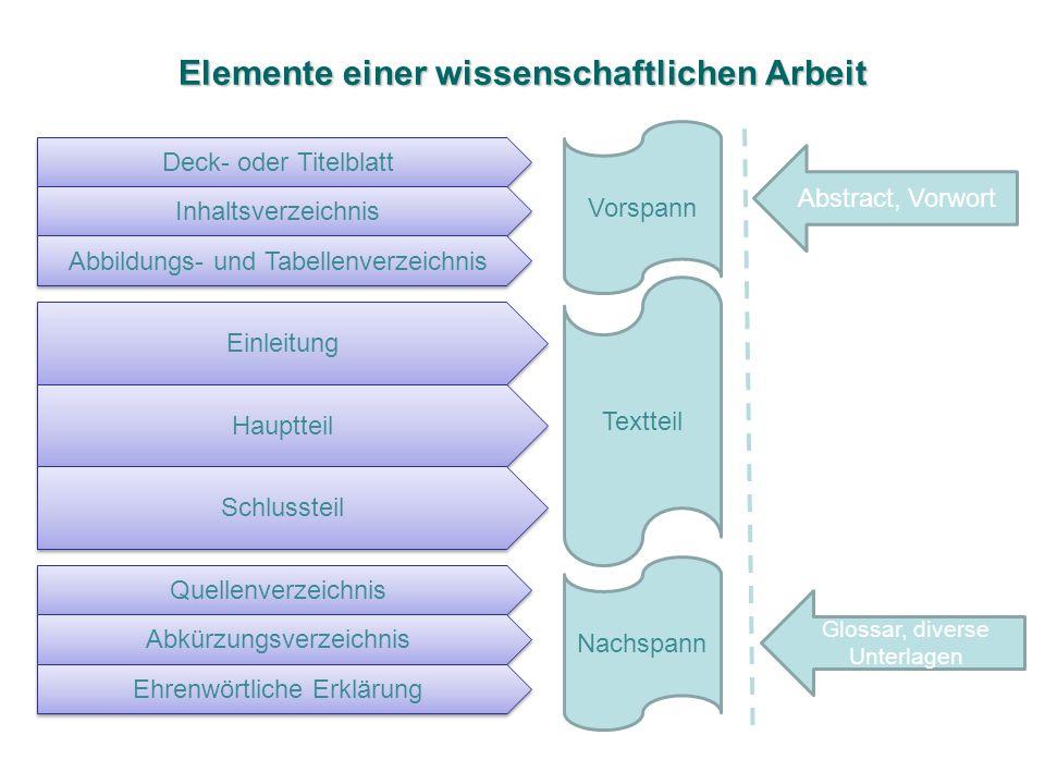Elemente einer wissenschaftlichen Arbeit Deck- oder Titelblatt Quellenverzeichnis Inhaltsverzeichnis Einleitung Abkürzungsverzeichnis Abbildungs- und