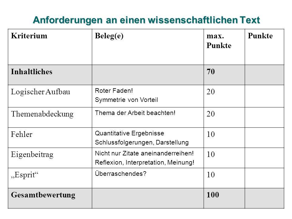 Anforderungen an einen wissenschaftlichen Text KriteriumBeleg(e)max. Punkte Punkte Inhaltliches70 Logischer Aufbau Roter Faden! Symmetrie von Vorteil