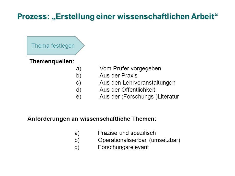 Prozess: Erstellung einer wissenschaftlichen Arbeit Thema festlegen Themenquellen: a)Vom Prüfer vorgegeben b)Aus der Praxis c)Aus den Lehrveranstaltun