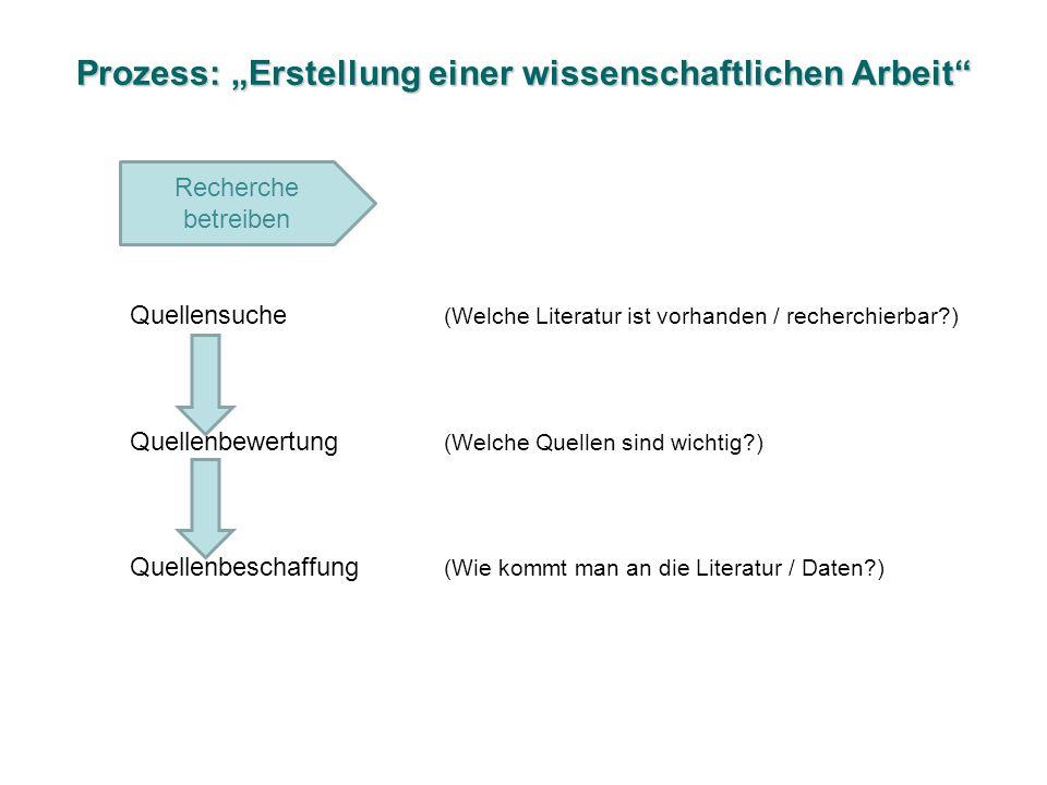 Prozess: Erstellung einer wissenschaftlichen Arbeit Gliederung ausarbeiten 1.Prinzipiell: Einleitung => Hauptteil => Schluss 2.Gedankliche Klarheit und Logik: a)Zusammen darstellen, was zusammen gehört (z.B.