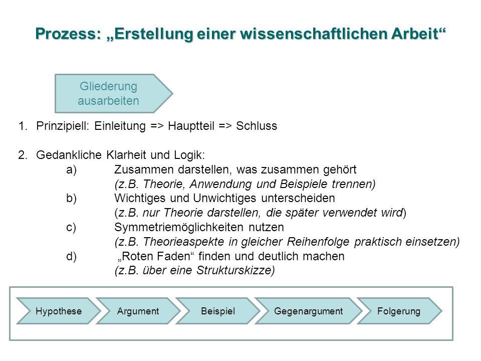 Prozess: Erstellung einer wissenschaftlichen Arbeit Gliederung ausarbeiten 1.Prinzipiell: Einleitung => Hauptteil => Schluss 2.Gedankliche Klarheit un