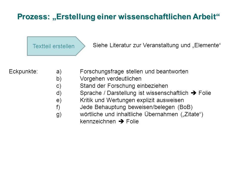 Elemente einer wissenschaftlichen Arbeit Abbildungsverzeichnis
