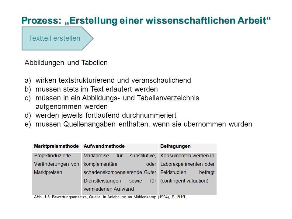 Prozess: Erstellung einer wissenschaftlichen Arbeit Textteil erstellen Abbildungen und Tabellen a)wirken textstrukturierend und veranschaulichend b)mü