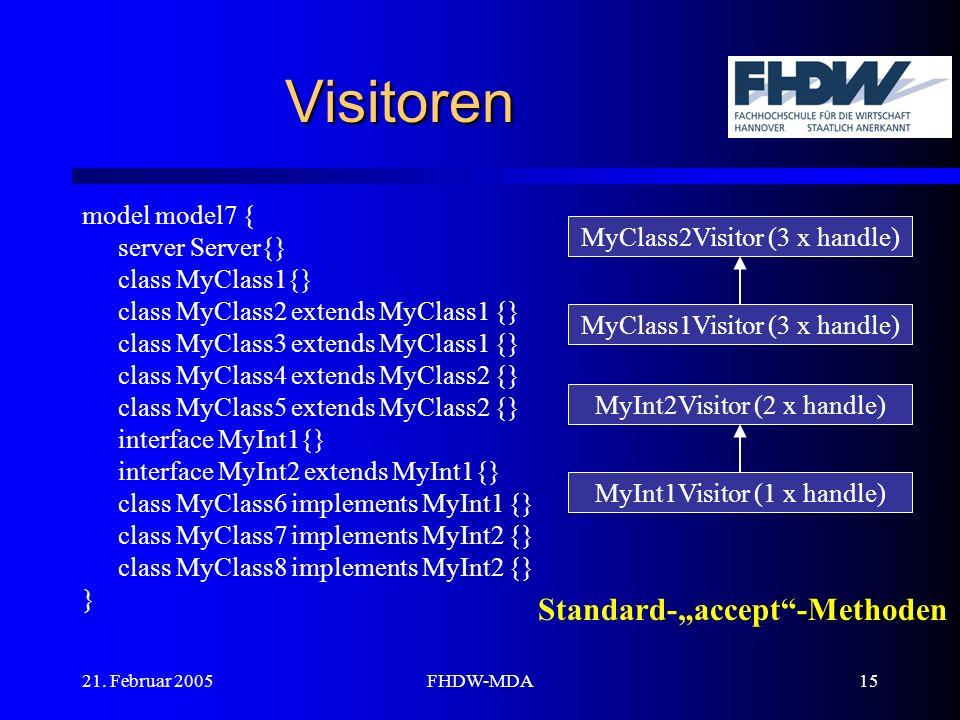 21. Februar 2005FHDW-MDA15 Visitoren model model7 { server Server{} class MyClass1{} class MyClass2 extends MyClass1 {} class MyClass3 extends MyClass