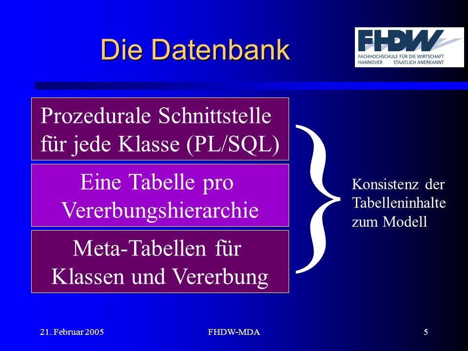 21. Februar 2005FHDW-MDA5 Die Datenbank Eine Tabelle pro Vererbungshierarchie Meta-Tabellen für Klassen und Vererbung Prozedurale Schnittstelle für je