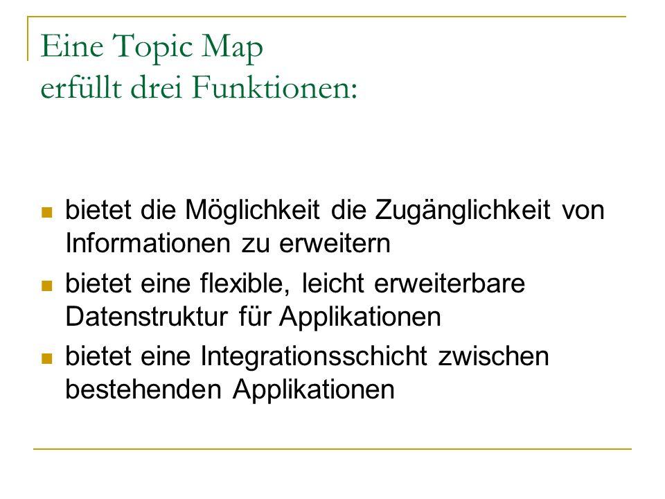 Eine Topic Map erfüllt drei Funktionen: bietet die Möglichkeit die Zugänglichkeit von Informationen zu erweitern bietet eine flexible, leicht erweiter
