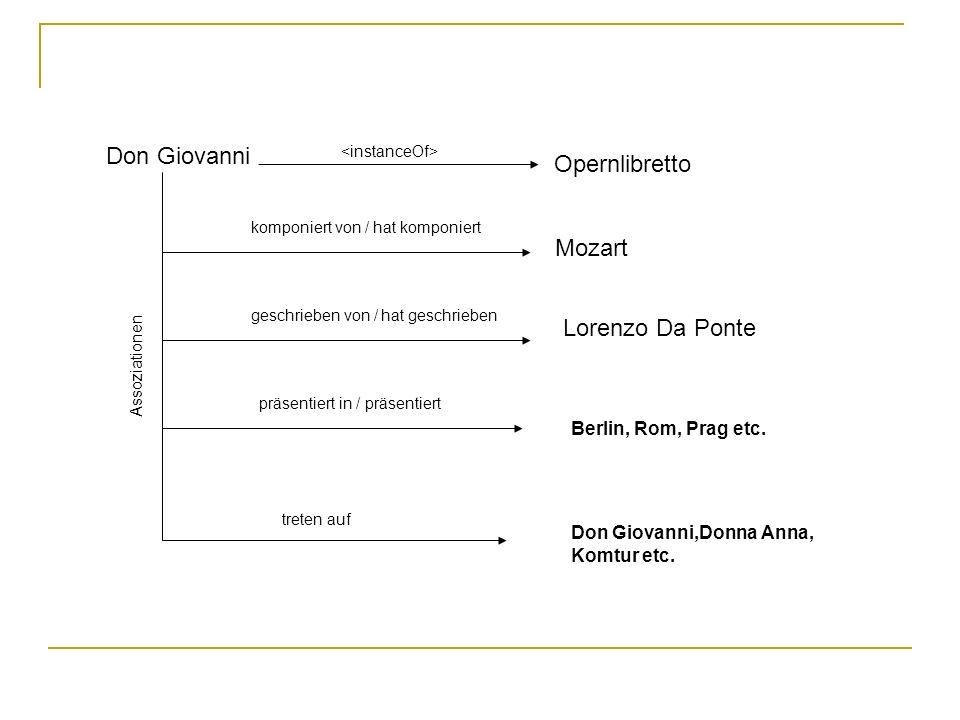 Don Giovanni Opernlibretto Mozart komponiert von / hat komponiert Lorenzo Da Ponte geschrieben von / hat geschrieben Assoziationen Berlin, Rom, Prag e