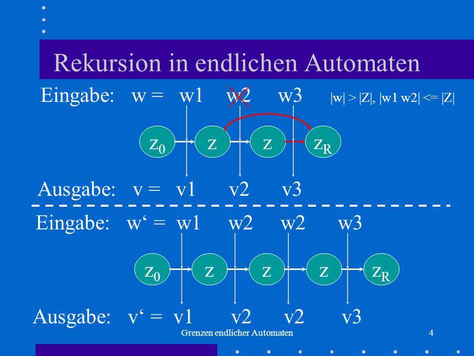 Grenzen endlicher Automaten4 Eingabe: w = w1 w2 w3 |w| > |Z|, |w1 w2| <= |Z| Ausgabe: v = v1 v2 v3 z0z0 zzzRzR Rekursion in endlichen Automaten Eingab