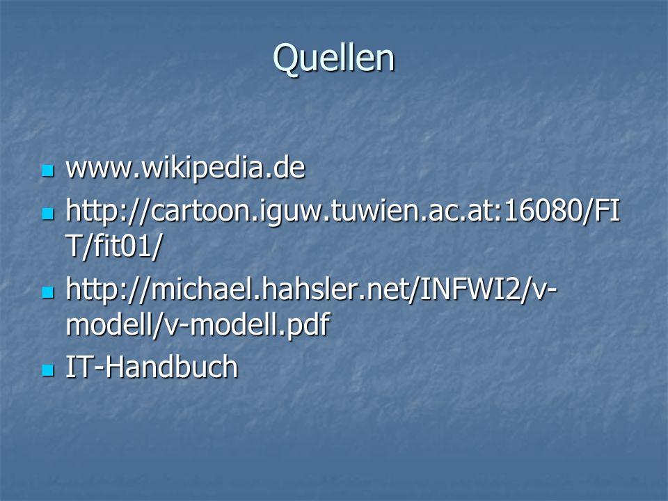 Quellen www.wikipedia.de www.wikipedia.de http://cartoon.iguw.tuwien.ac.at:16080/FI T/fit01/ http://cartoon.iguw.tuwien.ac.at:16080/FI T/fit01/ http:/