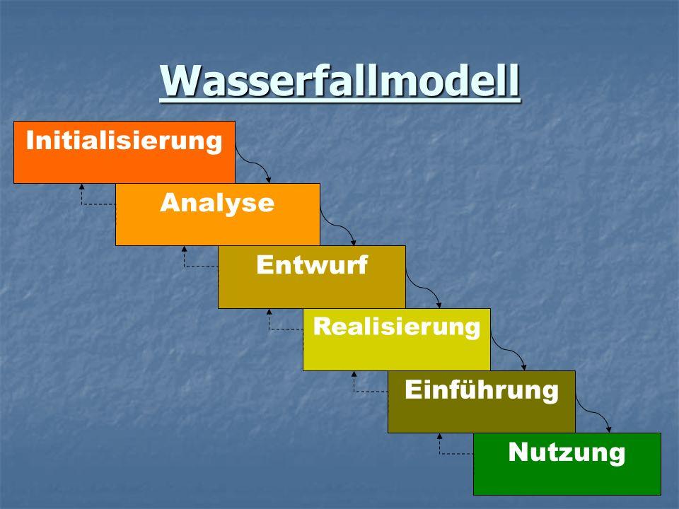 Wasserfallmodell Initialisierung Analyse Entwurf Realisierung Einführung Nutzung