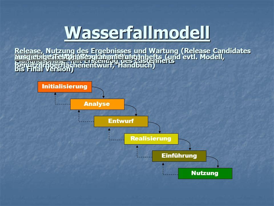 Wasserfallmodell Initialisierung Analyse Entwurf Realisierung Einführung Nutzung Planungsphase m m m mit Erstellung des Lastenhefts Definition mit Ers