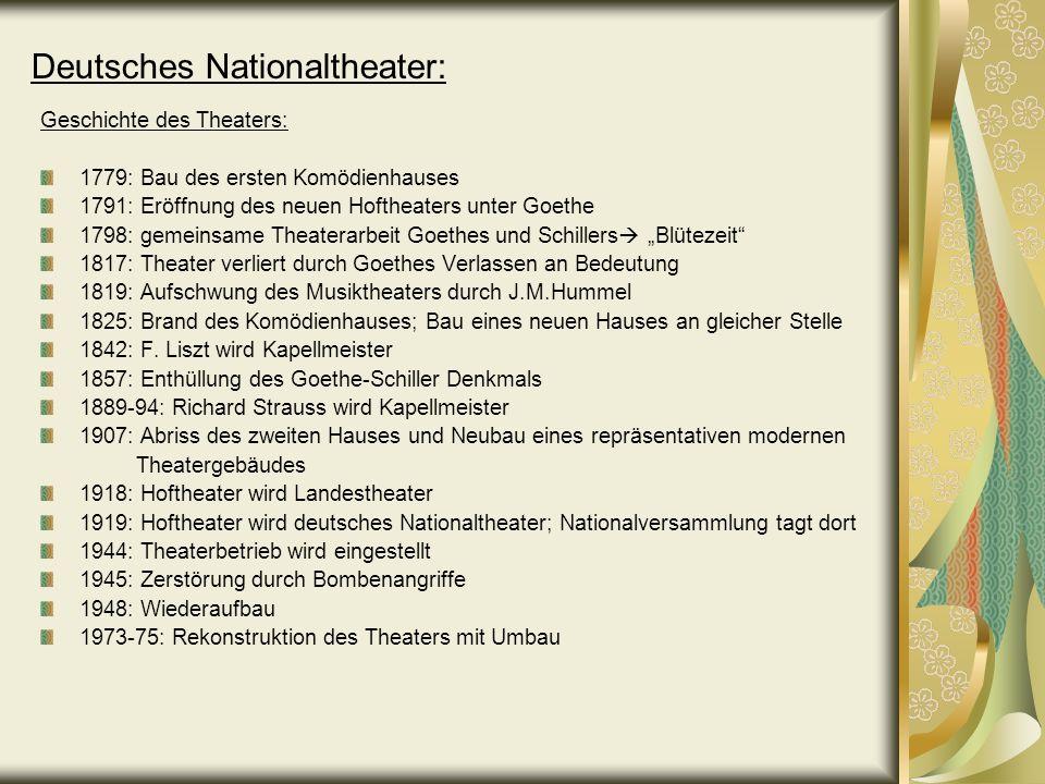 Deutsches Nationaltheater: Geschichte des Theaters: 1779: Bau des ersten Komödienhauses 1791: Eröffnung des neuen Hoftheaters unter Goethe 1798: gemei