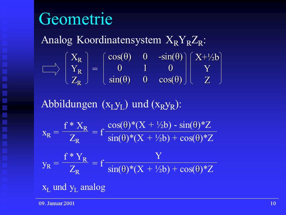 09. Januar 200110 Geometrie Analog Koordinatensystem X R Y R Z R :cos(θ)0-sin(θ)010 sin(θ)0cos(θ) X+½bY Z XRXRXRXR YRYRYRYR ZRZRZRZR = Abbildungen (x