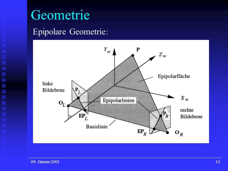 09. Januar 200112 Geometrie Epipolare Geometrie: