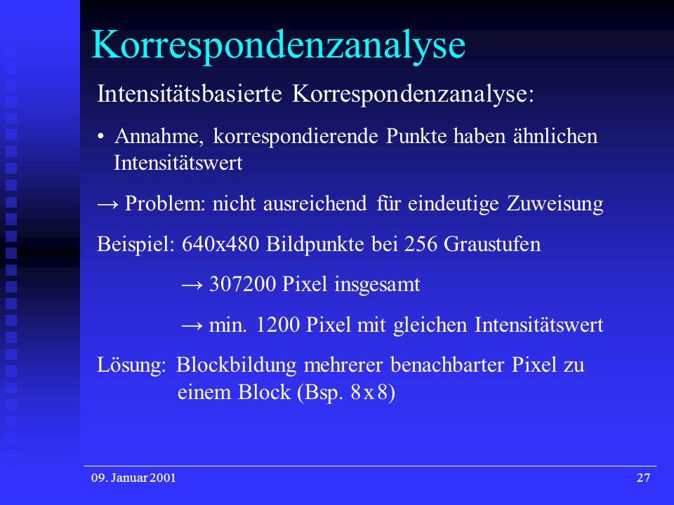 09. Januar 200127 Korrespondenzanalyse Intensitätsbasierte Korrespondenzanalyse: Annahme, korrespondierende Punkte haben ähnlichen Intensitätswert Pro