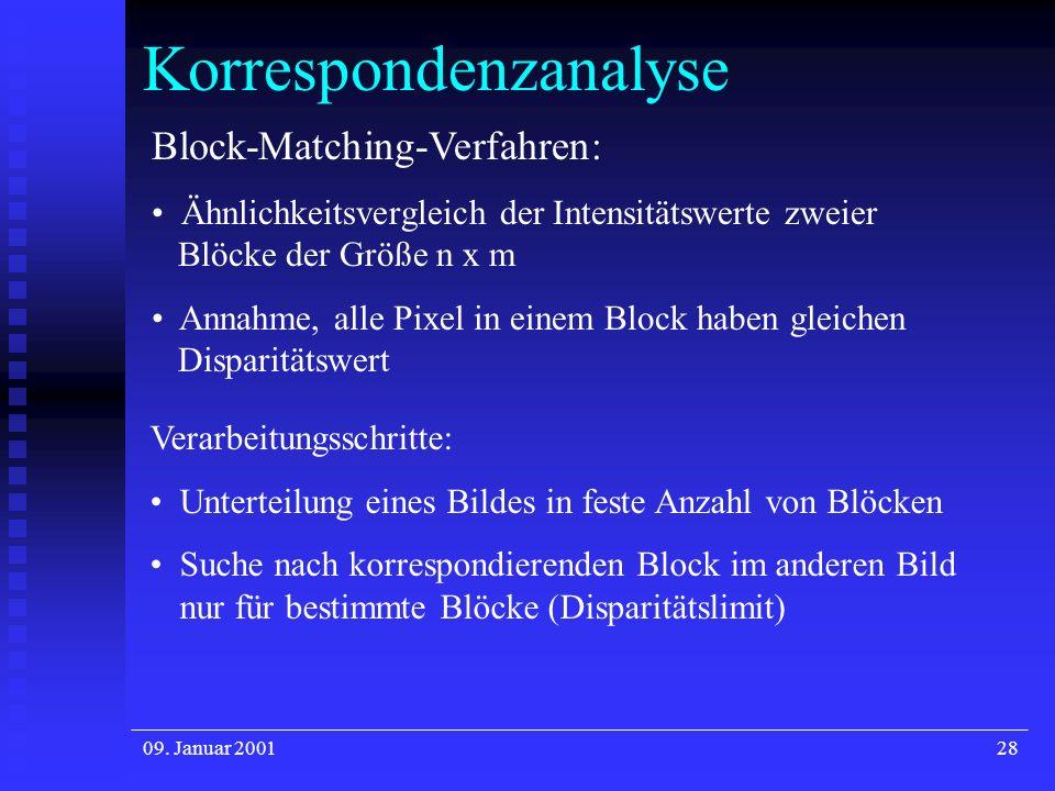 09. Januar 200128 Korrespondenzanalyse Block-Matching-Verfahren: Ähnlichkeitsvergleich der Intensitätswerte zweier Blöcke der Größe n x m Annahme, all