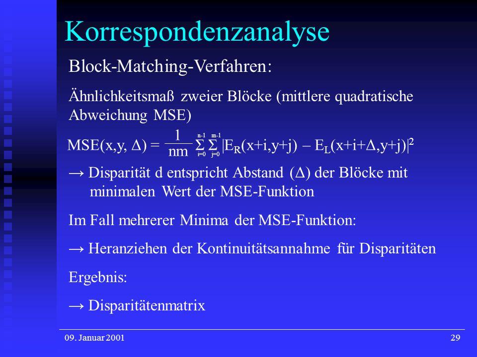 09. Januar 200129 Korrespondenzanalyse Block-Matching-Verfahren: Ähnlichkeitsmaß zweier Blöcke (mittlere quadratische Abweichung MSE) Disparität d ent