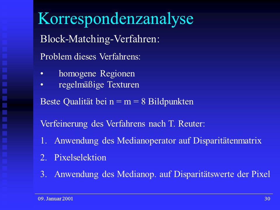 09. Januar 200130 Korrespondenzanalyse Block-Matching-Verfahren: Problem dieses Verfahrens: homogene Regionen regelmäßige Texturen Beste Qualität bei