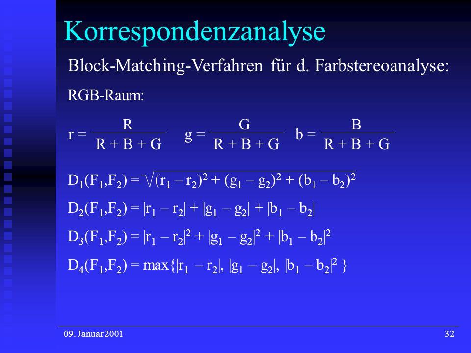 09. Januar 200132 Korrespondenzanalyse Block-Matching-Verfahren für d. Farbstereoanalyse: RGB-Raum: D 1 (F 1,F 2 ) = (r 1 – r 2 ) 2 + (g 1 – g 2 ) 2 +