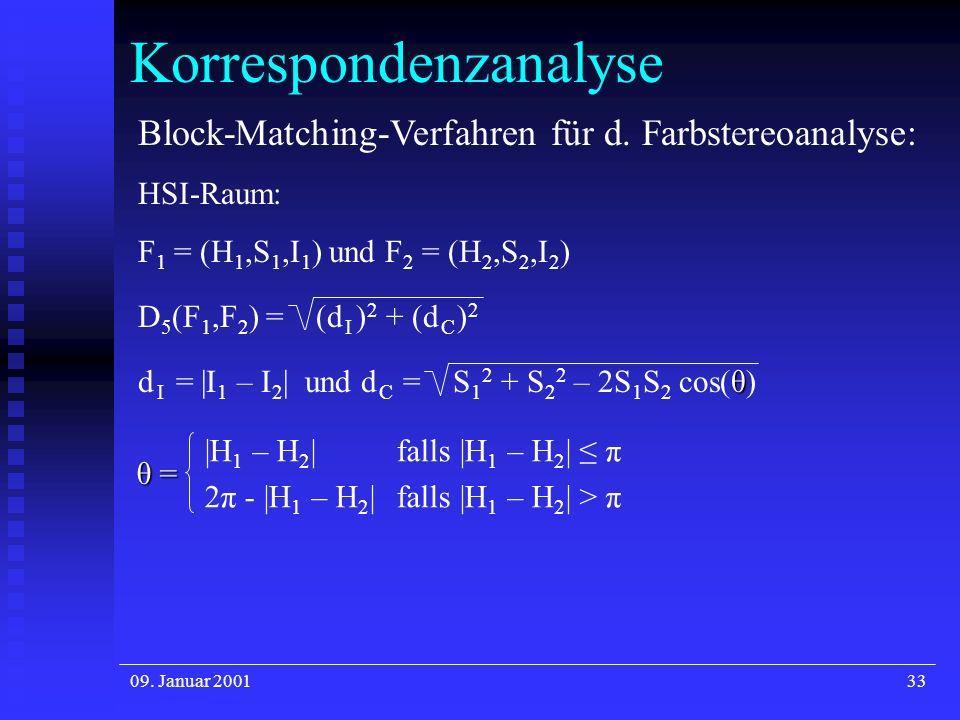 09. Januar 200133 Korrespondenzanalyse Block-Matching-Verfahren für d. Farbstereoanalyse: HSI-Raum: F 1 = (H 1,S 1,I 1 ) und F 2 = (H 2,S 2,I 2 ) D 5