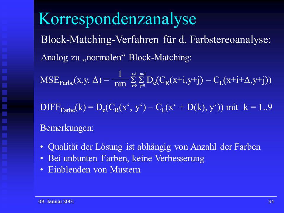 09. Januar 200134 Korrespondenzanalyse Block-Matching-Verfahren für d. Farbstereoanalyse: Analog zu normalen Block-Matching: MSE Farbe (x,y, Δ) = Σ Σ
