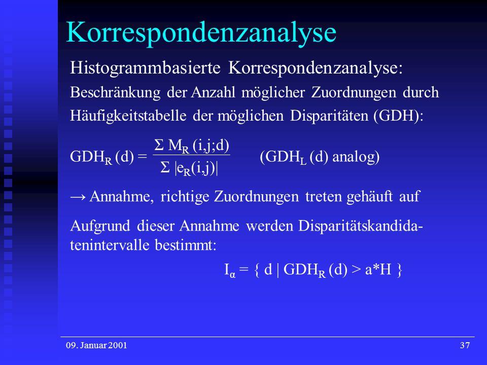 09. Januar 200137 Korrespondenzanalyse Histogrammbasierte Korrespondenzanalyse: Beschränkung der Anzahl möglicher Zuordnungen durch Häufigkeitstabelle