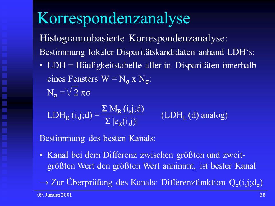 09. Januar 200138 Korrespondenzanalyse Histogrammbasierte Korrespondenzanalyse: Bestimmung lokaler Disparitätskandidaten anhand LDHs: LDH = Häufigkeit